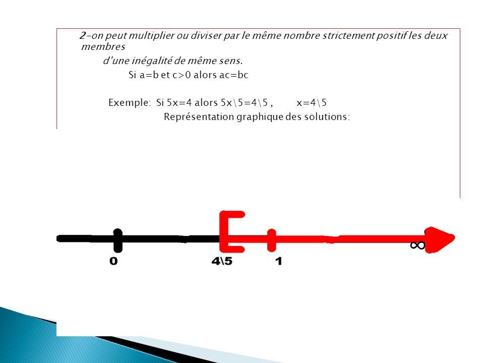 2-on peut multiplier ou diviser par le même nombre strictement positif les deux membres dune inégalité de même sens. Si a=b et c>0 alors ac=bc Exemple