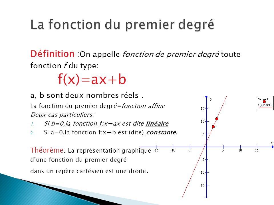 Définition : On appelle fonction de premier degré toute fonction f du type: f(x)=ax+b a, b sont deux nombres réels. La fonction du premier degré=fonct