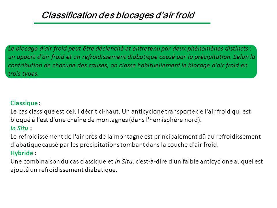 Classification des blocages d'air froid Le blocage d'air froid peut être déclenché et entretenu par deux phénomènes distincts : un apport d'air froid