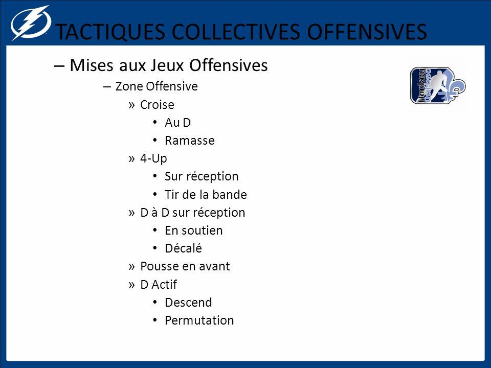 TACTIQUES COLLECTIVES OFFENSIVES – Mises aux Jeux Offensives – Zone Offensive » Croise Au D Ramasse » 4-Up Sur réception Tir de la bande » D à D sur r