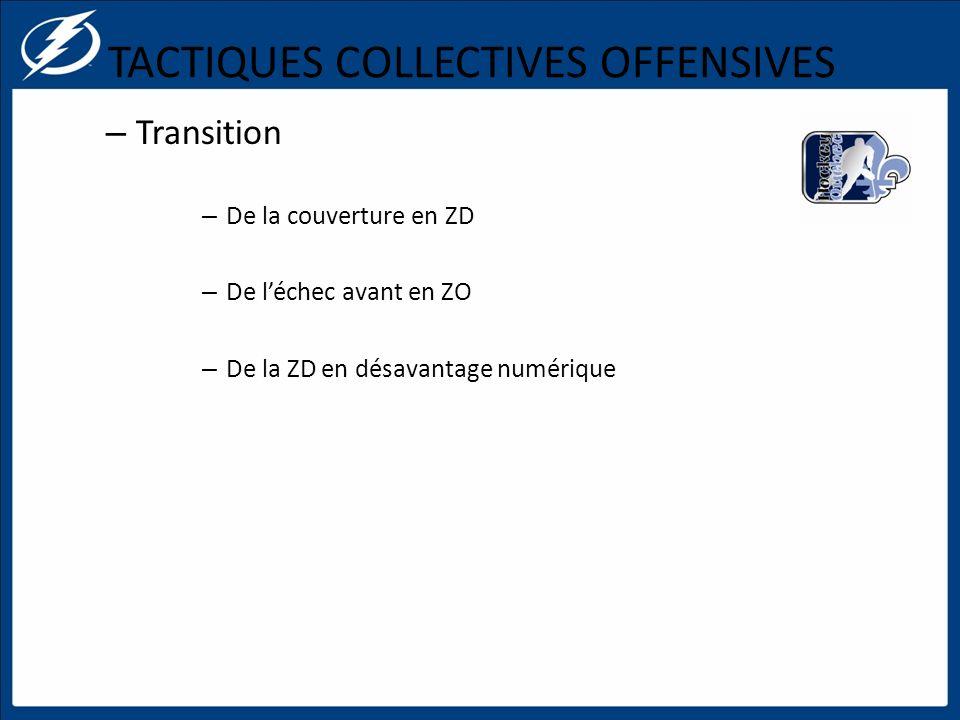 TACTIQUES COLLECTIVES OFFENSIVES – Transition – De la couverture en ZD – De léchec avant en ZO – De la ZD en désavantage numérique