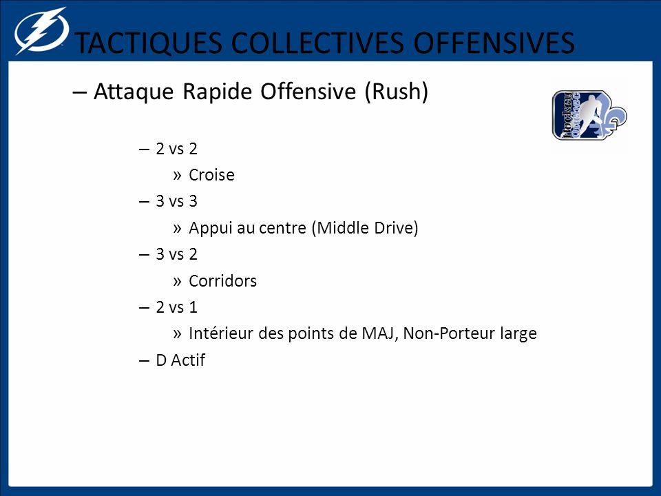 TACTIQUES COLLECTIVES OFFENSIVES – Attaque Rapide Offensive (Rush) – 2 vs 2 » Croise – 3 vs 3 » Appui au centre (Middle Drive) – 3 vs 2 » Corridors –