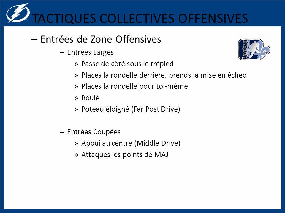 TACTIQUES COLLECTIVES OFFENSIVES – Entrées de Zone Offensives – Entrées Larges » Passe de côté sous le trépied » Places la rondelle derrière, prends l