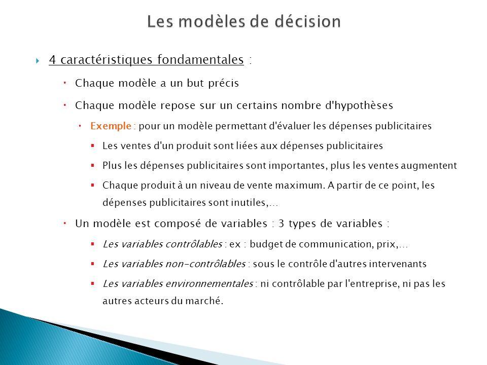 4 caractéristiques fondamentales : Chaque modèle a un but précis Chaque modèle repose sur un certains nombre d'hypothèses Exemple : pour un modèle per