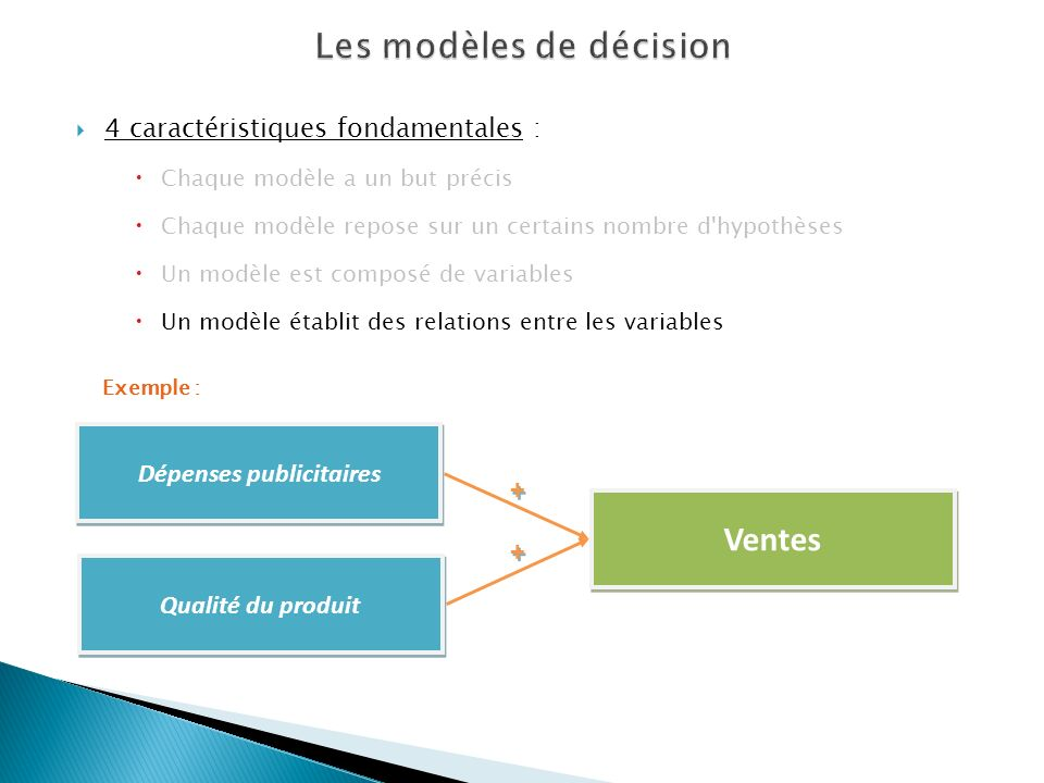 4 caractéristiques fondamentales : Chaque modèle a un but précis Chaque modèle repose sur un certains nombre d'hypothèses Un modèle est composé de var