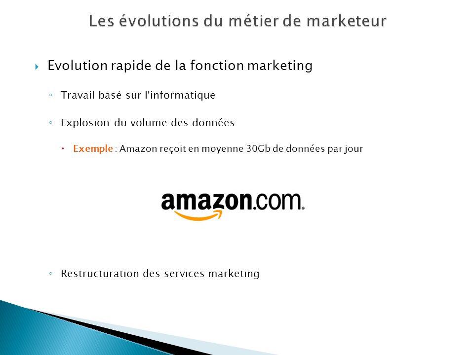 Evolution rapide de la fonction marketing Travail basé sur l'informatique Explosion du volume des données Exemple : Amazon reçoit en moyenne 30Gb de d
