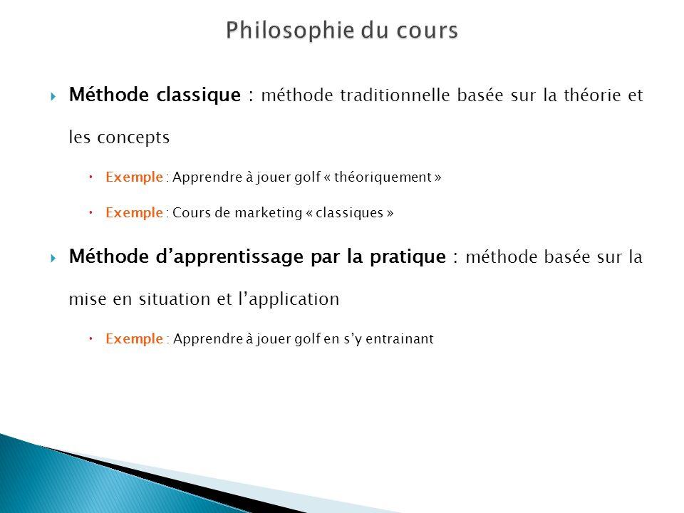 Méthode classique : méthode traditionnelle basée sur la théorie et les concepts Exemple : Apprendre à jouer golf « théoriquement » Exemple : Cours de