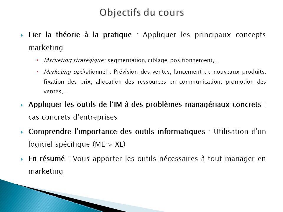 Lier la théorie à la pratique : Appliquer les principaux concepts marketing Marketing stratégique : segmentation, ciblage, positionnement,… Marketing