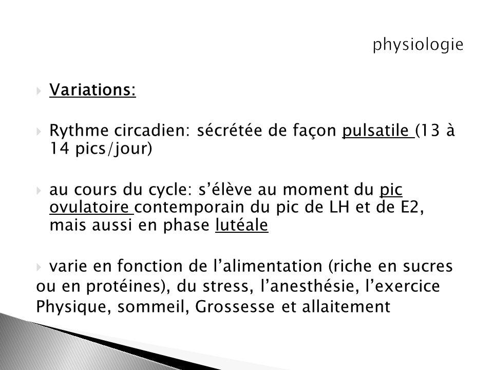 Variations: Rythme circadien: sécrétée de façon pulsatile (13 à 14 pics/jour) au cours du cycle: sélève au moment du pic ovulatoire contemporain du pi