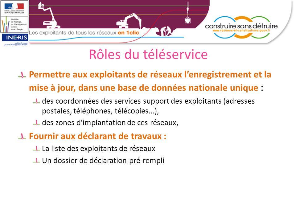Rôles du téléservice Permettre aux exploitants de réseaux lenregistrement et la mise à jour, dans une base de données nationale unique : des coordonné