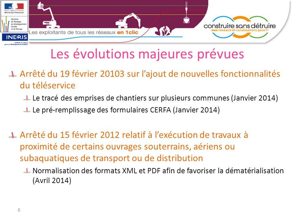 8 Les évolutions majeures prévues Arrêté du 19 février 20103 sur lajout de nouvelles fonctionnalités du téléservice Le tracé des emprises de chantiers