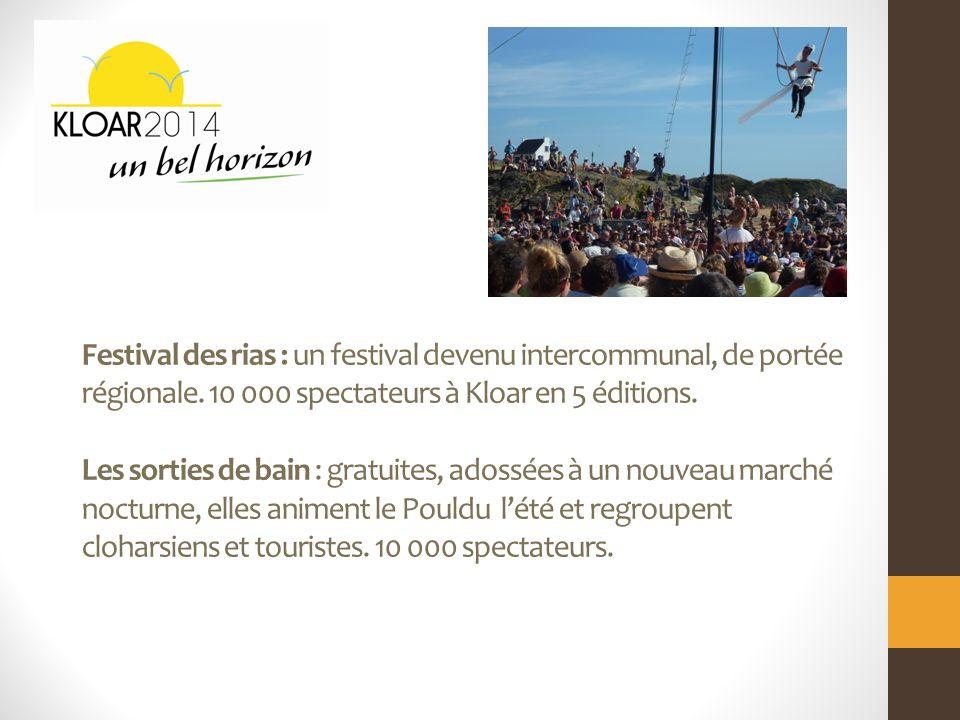 Festival des rias : un festival devenu intercommunal, de portée régionale.