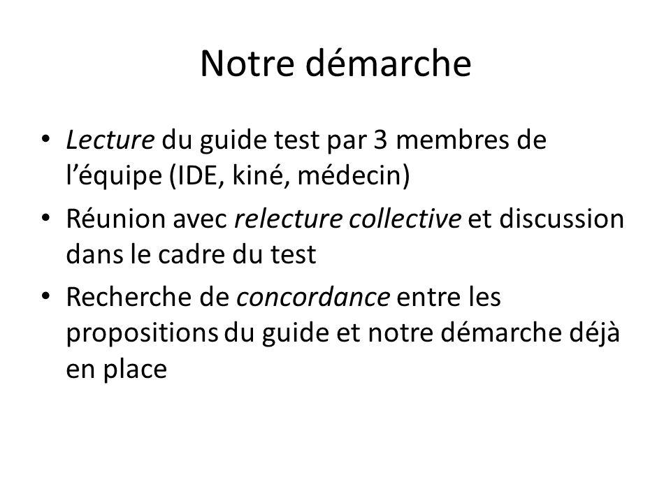 Notre démarche Lecture du guide test par 3 membres de léquipe (IDE, kiné, médecin) Réunion avec relecture collective et discussion dans le cadre du te