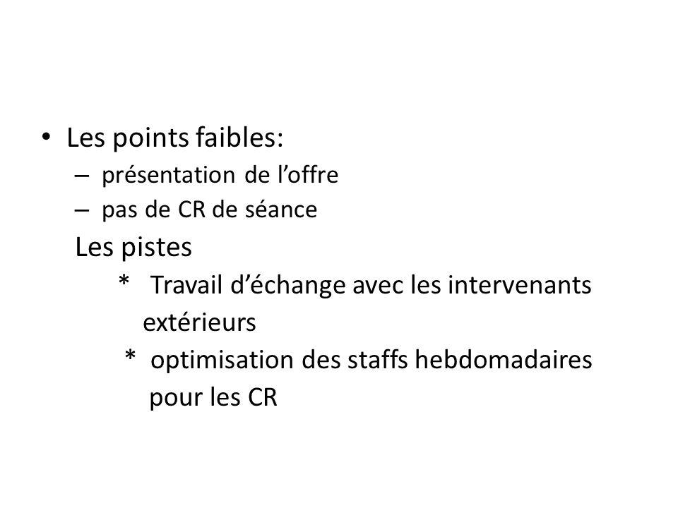Les points faibles: – présentation de loffre – pas de CR de séance Les pistes * Travail déchange avec les intervenants extérieurs * optimisation des s