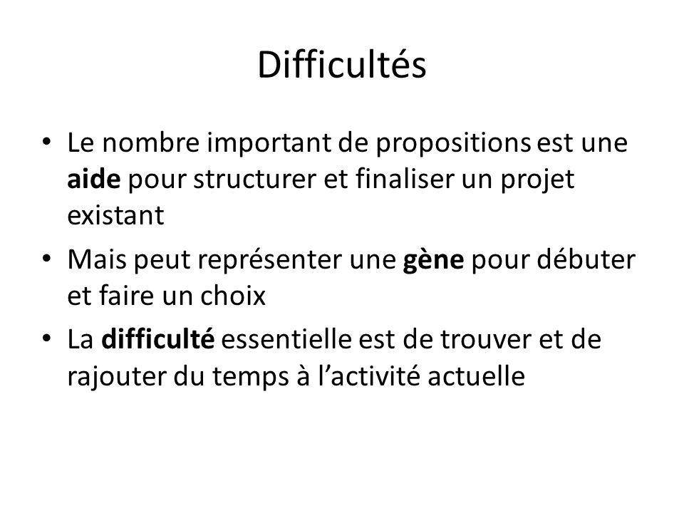Difficultés Le nombre important de propositions est une aide pour structurer et finaliser un projet existant Mais peut représenter une gène pour début