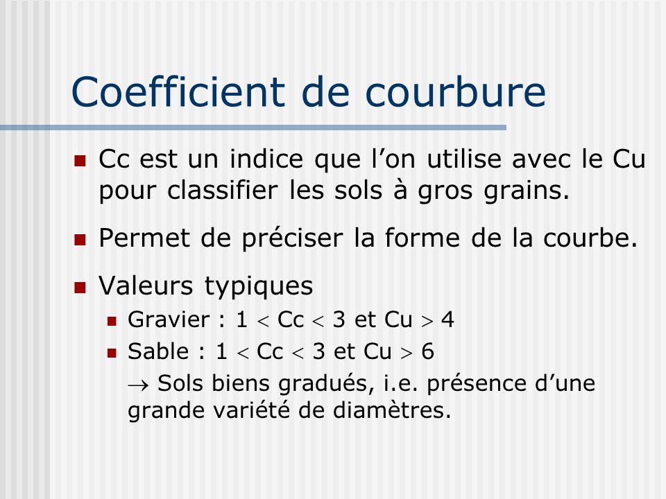 Coefficient de courbure Cc est un indice que lon utilise avec le Cu pour classifier les sols à gros grains. Permet de préciser la forme de la courbe.