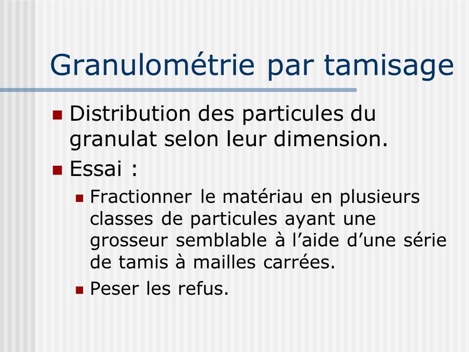Granulométrie par tamisage Distribution des particules du granulat selon leur dimension. Essai : Fractionner le matériau en plusieurs classes de parti