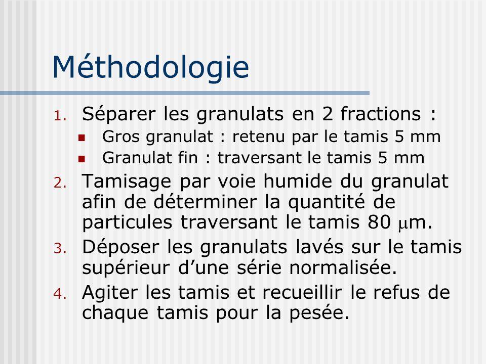 Méthodologie 1. Séparer les granulats en 2 fractions : Gros granulat : retenu par le tamis 5 mm Granulat fin : traversant le tamis 5 mm 2. Tamisage pa