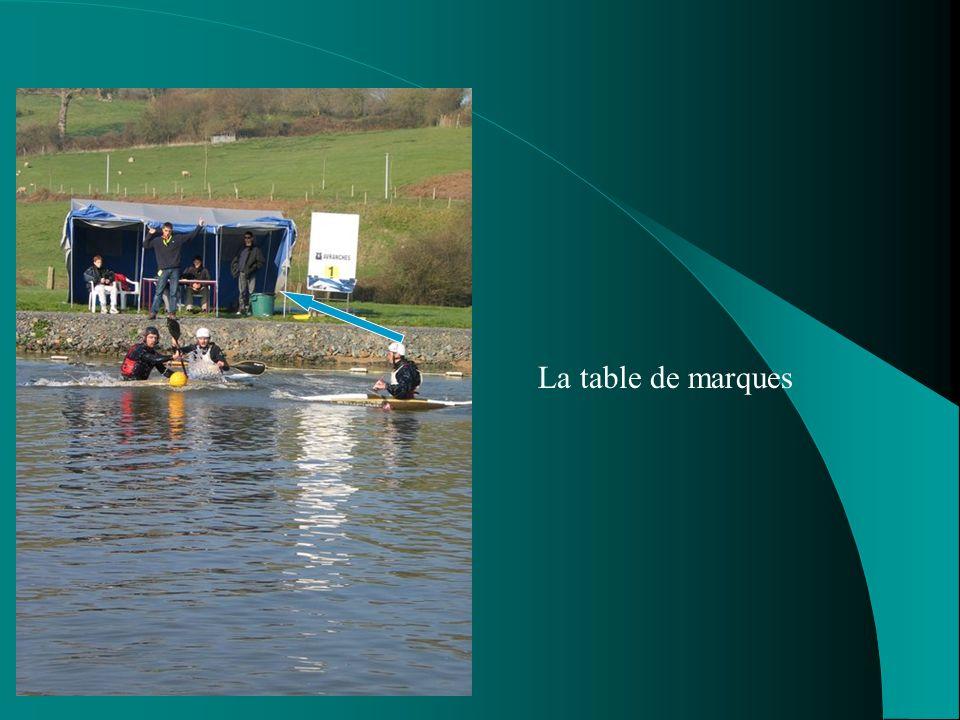 A Saverdun on pratique aussi Du slalom Mais aussi de linitiation pour les jeunes en piscine De la descente