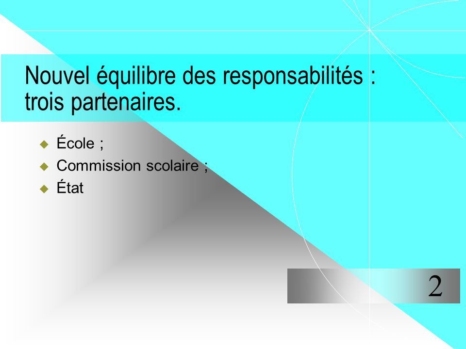Nouvel équilibre des responsabilités : trois partenaires. École ; Commission scolaire ; État 2