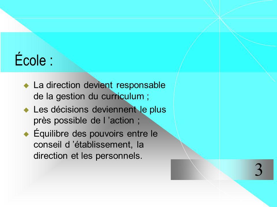 École : La direction devient responsable de la gestion du curriculum ; Les décisions deviennent le plus près possible de l action ; Équilibre des pouv