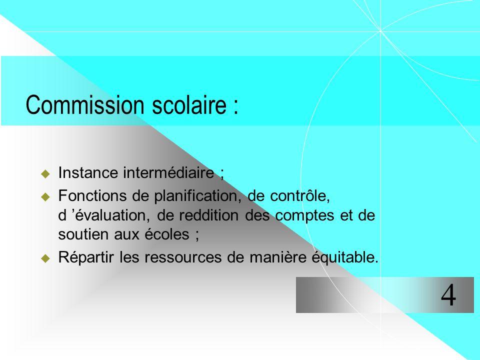 Commission scolaire : Instance intermédiaire ; Fonctions de planification, de contrôle, d évaluation, de reddition des comptes et de soutien aux école