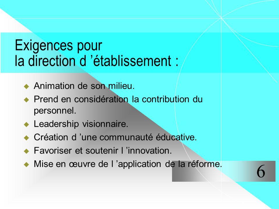 Exigences pour la direction d établissement : Animation de son milieu. Prend en considération la contribution du personnel. Leadership visionnaire. Cr