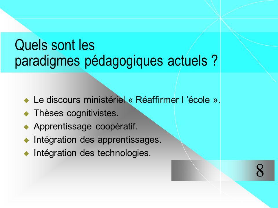 Quels sont les paradigmes pédagogiques actuels ? Le discours ministériel « Réaffirmer l école ». Thèses cognitivistes. Apprentissage coopératif. Intég