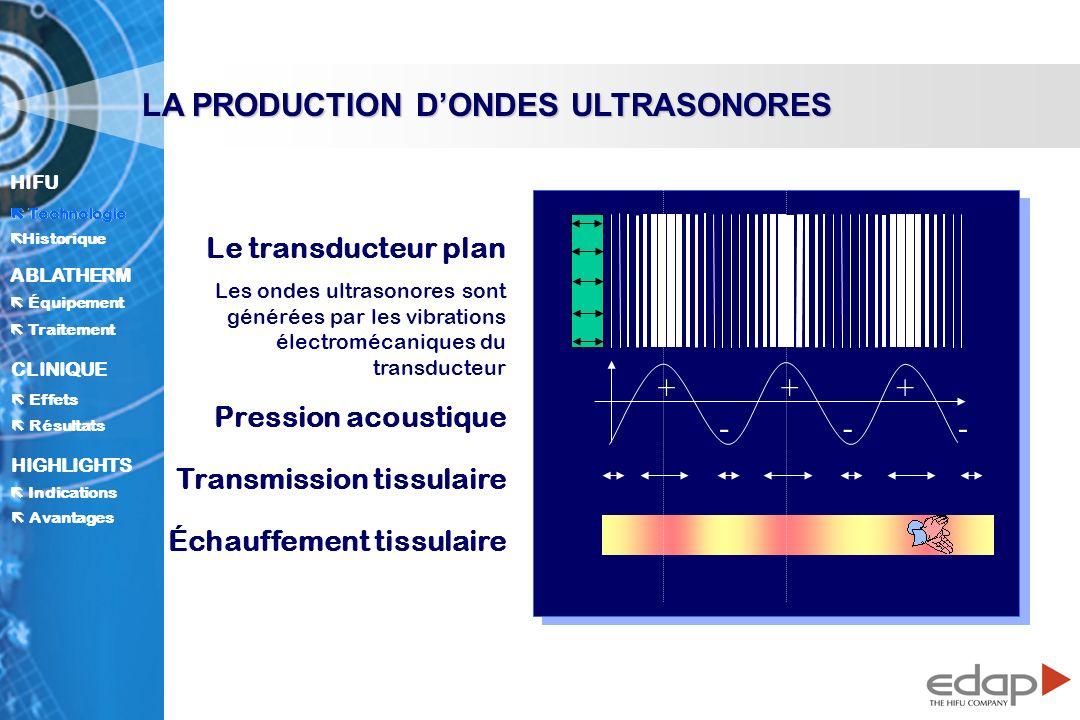 HIFU ë Historique Historique Technologie ABLATHERM Traitement Équipement Avantages CLINIQUE Effets Résultats Indications HIGHLIGHTS LA PRODUCTION DONDES ULTRASONORES Le transducteur plan Les ondes ultrasonores sont générées par les vibrations électromécaniques du transducteur Transmission tissulaire Échauffement tissulaire Pression acoustique +++ --- Technologie