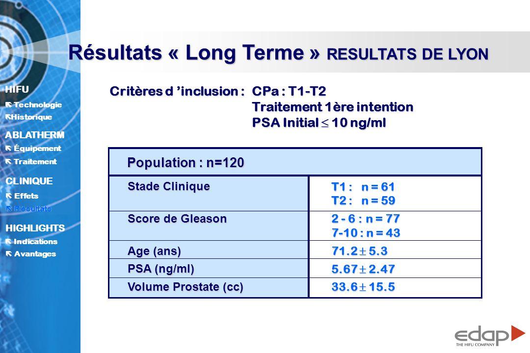 HIFU ë Historique Historique Technologie ABLATHERM Traitement Équipement Avantages CLINIQUE Effets Résultats Indications HIGHLIGHTS Résultats « Long Terme » RESULTATS DE LYON Critères d inclusion :CPa : T1-T2 Traitement 1ère intention PSA Initial 10 ng/ml Population : n=120 T1 : n = 61 T2 : n = 59 2 - 6 :n = 77 7-10 : n = 43 71.2 5.3 5.67 2.47 33.6 15.5 Stade Clinique Score de Gleason Age (ans) PSA (ng/ml) Volume Prostate (cc) Résultats