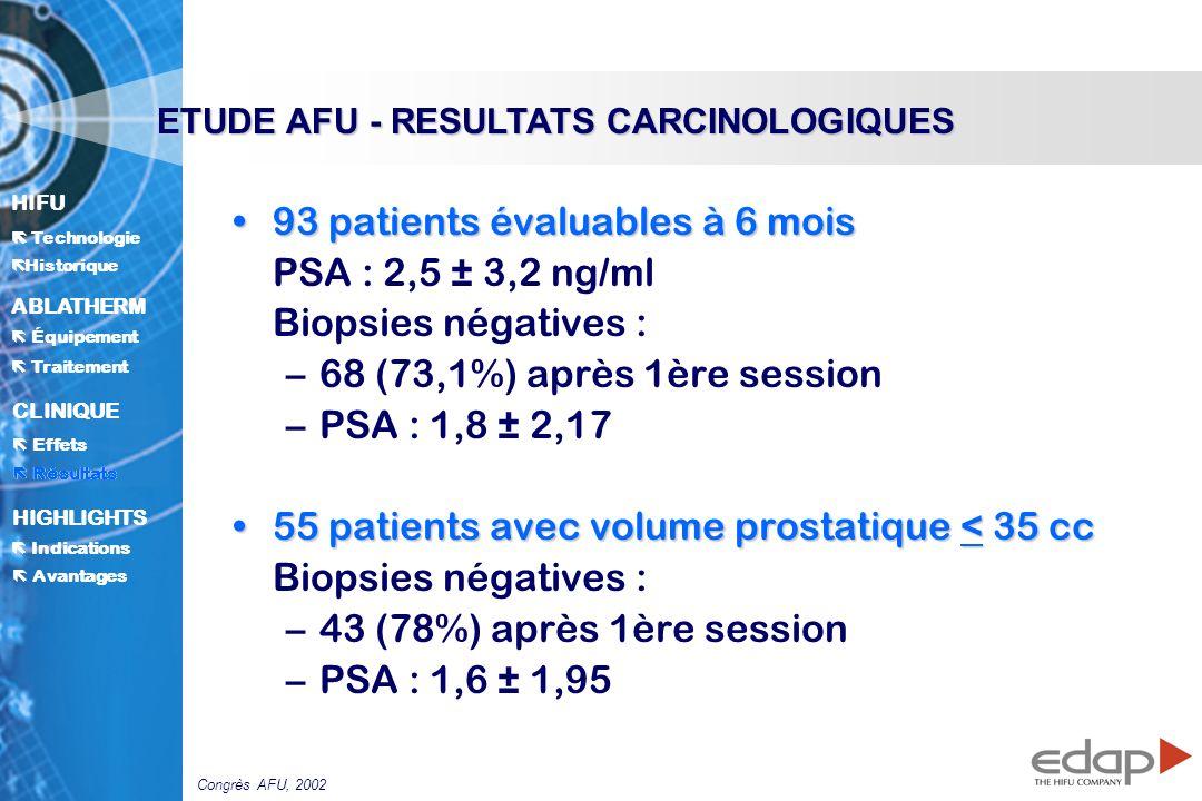 HIFU ë Historique Historique Technologie ABLATHERM Traitement Équipement Avantages CLINIQUE Effets Résultats Indications HIGHLIGHTS 93 patients évaluables à 6 mois93 patients évaluables à 6 mois PSA : 2,5 ± 3,2 ng/ml Biopsies négatives : –68 (73,1%) après 1ère session –PSA : 1,8 ± 2,17 55 patients avec volume prostatique < 35 cc55 patients avec volume prostatique < 35 cc Biopsies négatives : –43 (78%) après 1ère session –PSA : 1,6 ± 1,95 ETUDE AFU - RESULTATS CARCINOLOGIQUES Résultats Congrès AFU, 2002