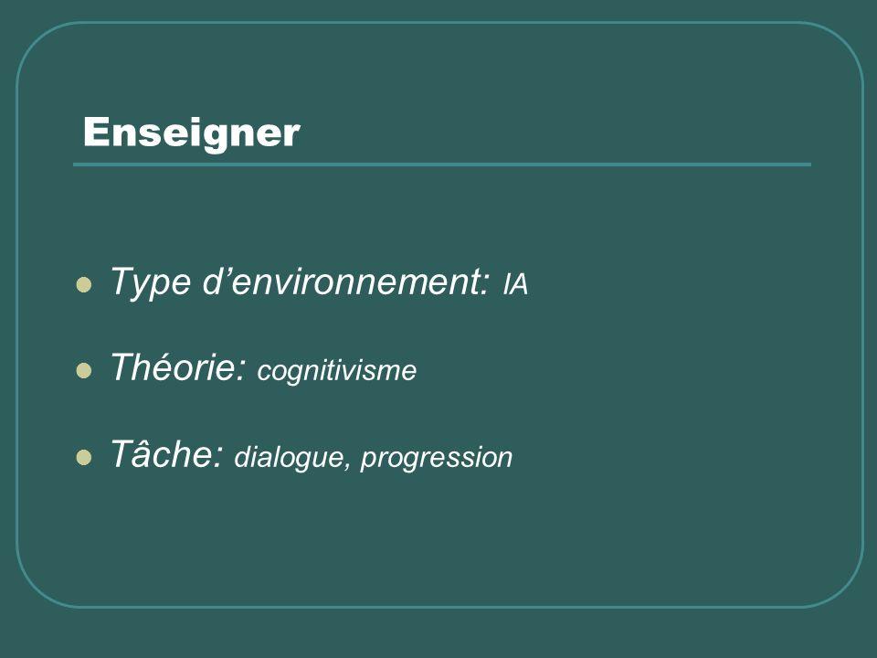 Enseigner Type denvironnement: IA Théorie: cognitivisme Tâche: dialogue, progression