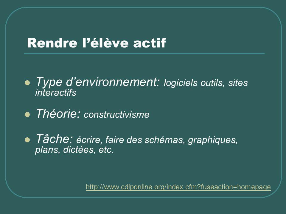 Rendre lélève actif Type denvironnement: logiciels outils, sites interactifs Théorie: constructivisme Tâche: écrire, faire des schémas, graphiques, plans, dictées, etc.
