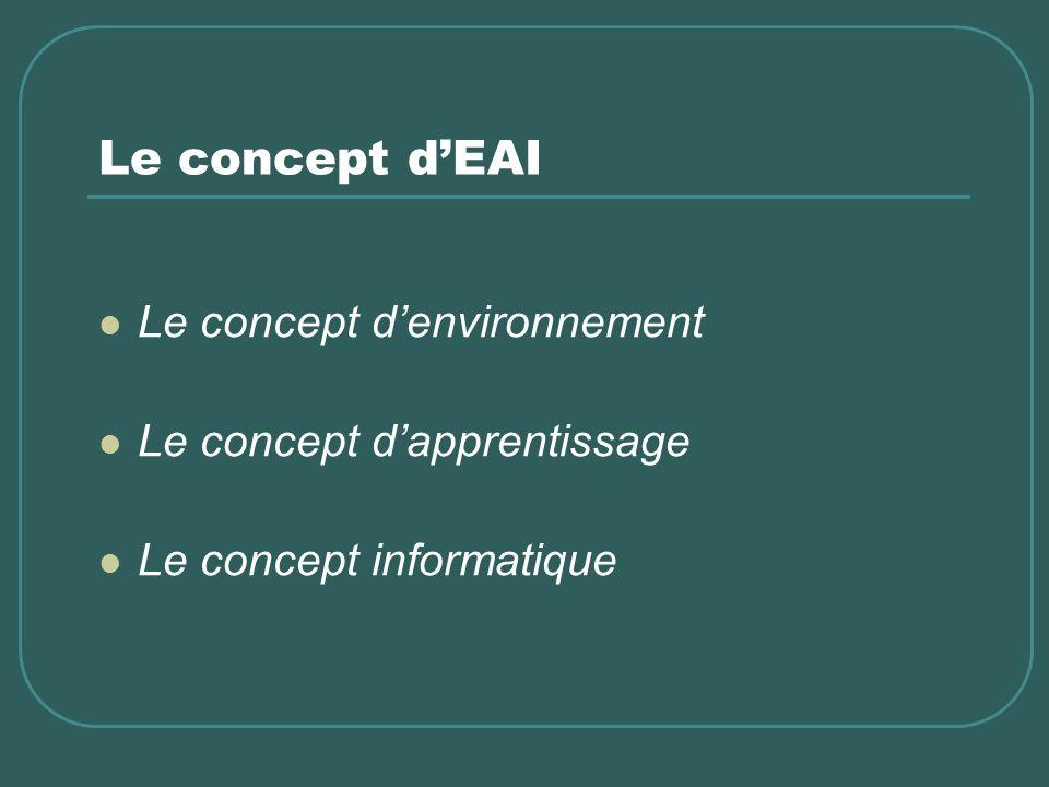 Le concept dEAI Le concept denvironnement Le concept dapprentissage Le concept informatique