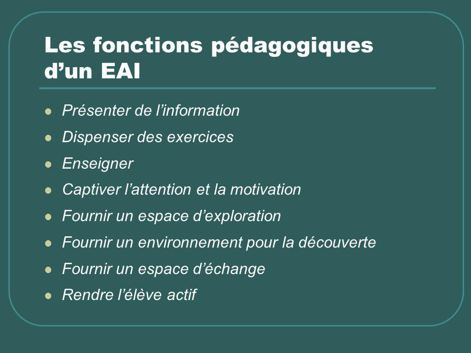 Les fonctions pédagogiques dun EAI Présenter de linformation Dispenser des exercices Enseigner Captiver lattention et la motivation Fournir un espace