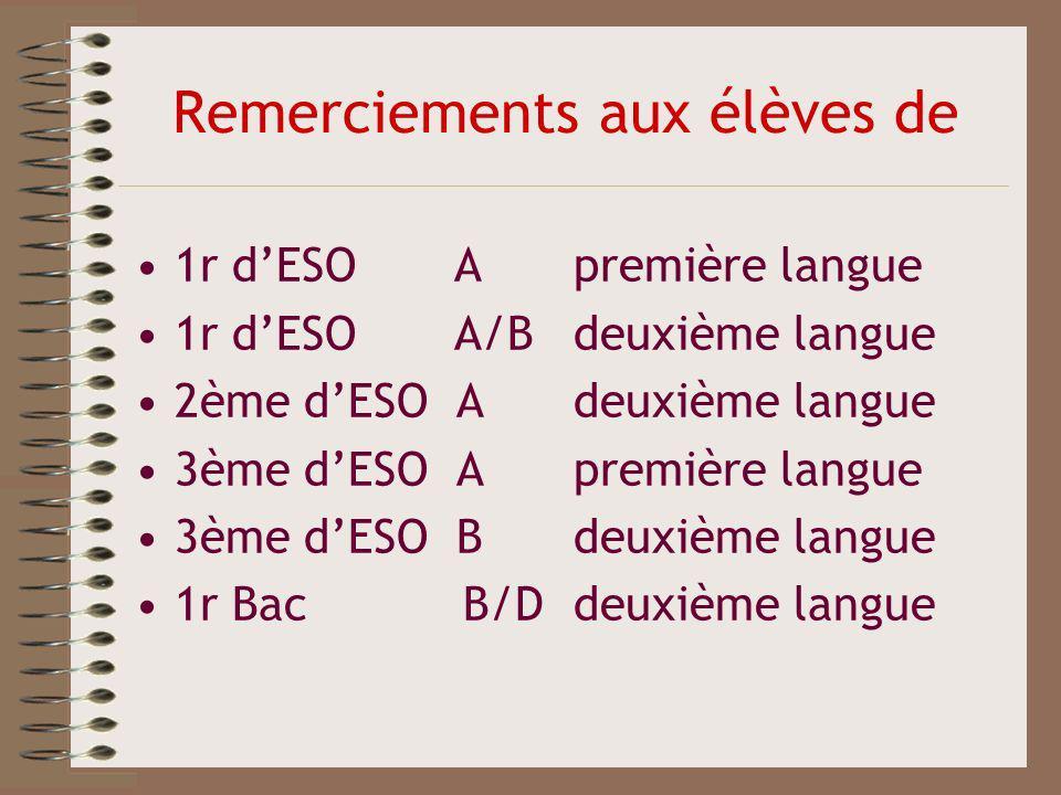 Remerciements aux élèves de 1r dESO A première langue 1r dESO A/B deuxième langue 2ème dESO A deuxième langue 3ème dESO A première langue 3ème dESO B