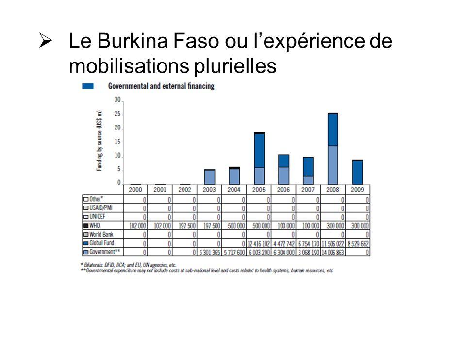 Le Burkina Faso ou lexpérience de mobilisations plurielles