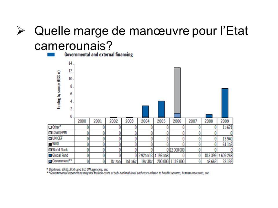 Quelle marge de manœuvre pour lEtat camerounais?