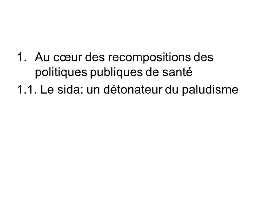 1.Au cœur des recompositions des politiques publiques de santé 1.1.