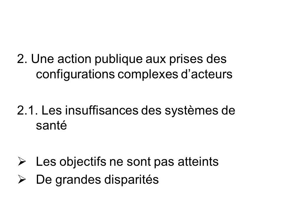 2. Une action publique aux prises des configurations complexes dacteurs 2.1. Les insuffisances des systèmes de santé Les objectifs ne sont pas atteint