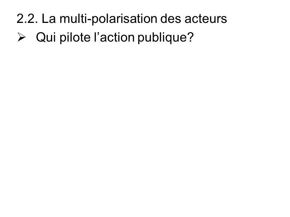 2.2. La multi-polarisation des acteurs Qui pilote laction publique?