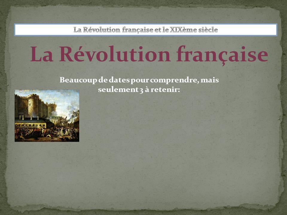 La Révolution française Beaucoup de dates pour comprendre, mais seulement 3 à retenir: