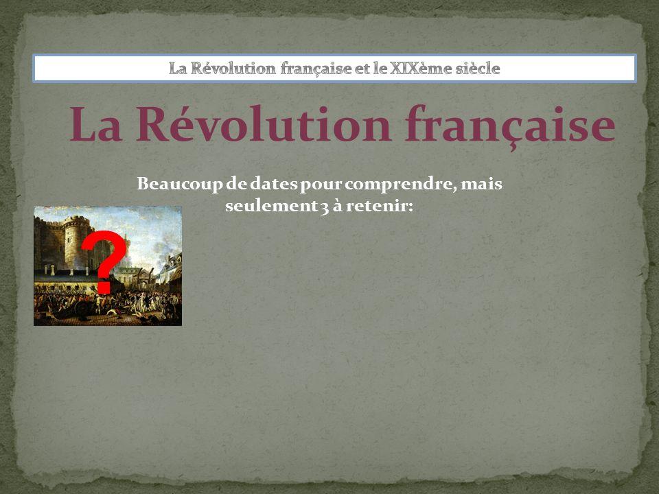 La Révolution française Beaucoup de dates pour comprendre, mais seulement 3 à retenir: ?