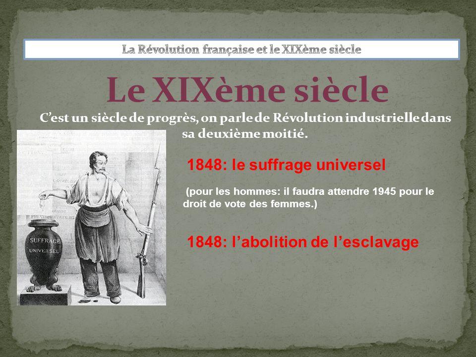 Le XIXème siècle (pour les hommes: il faudra attendre 1945 pour le droit de vote des femmes.) 1848: le suffrage universel 1848: labolition de lesclava