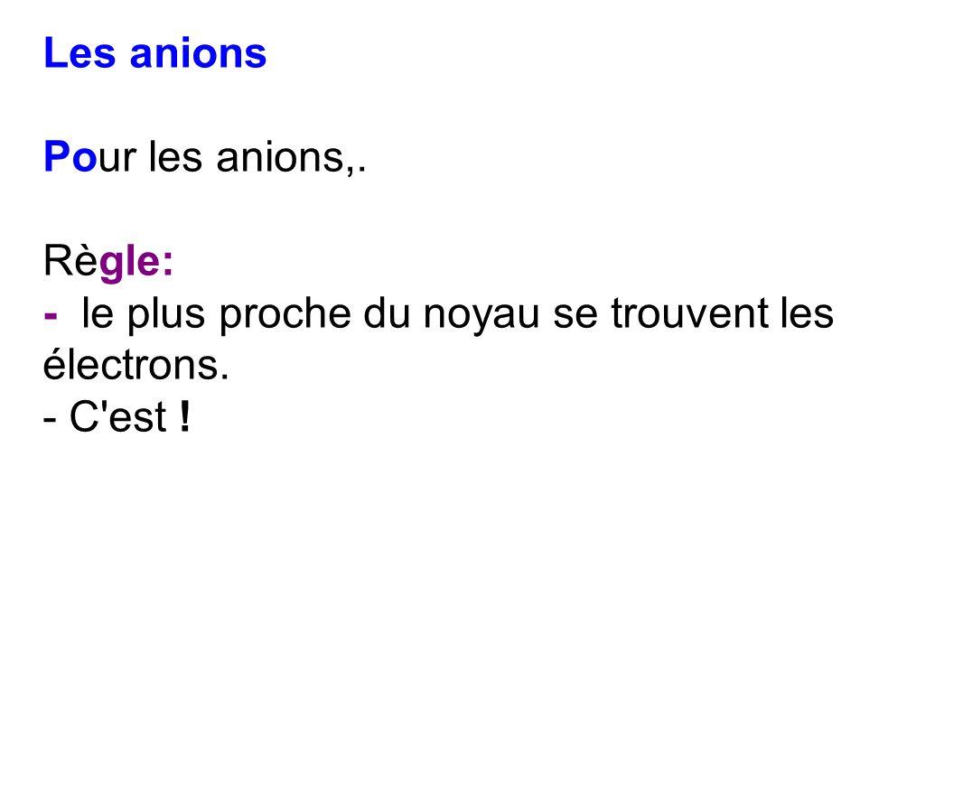 Les anions Pour les anions,. Règle: - le plus proche du noyau se trouvent les électrons. - C'est !