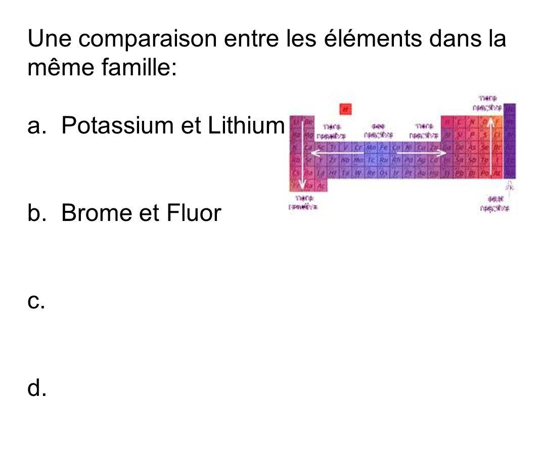 Une comparaison entre les éléments dans la même famille: a. Potassium et Lithium b. Brome et Fluor c. d.