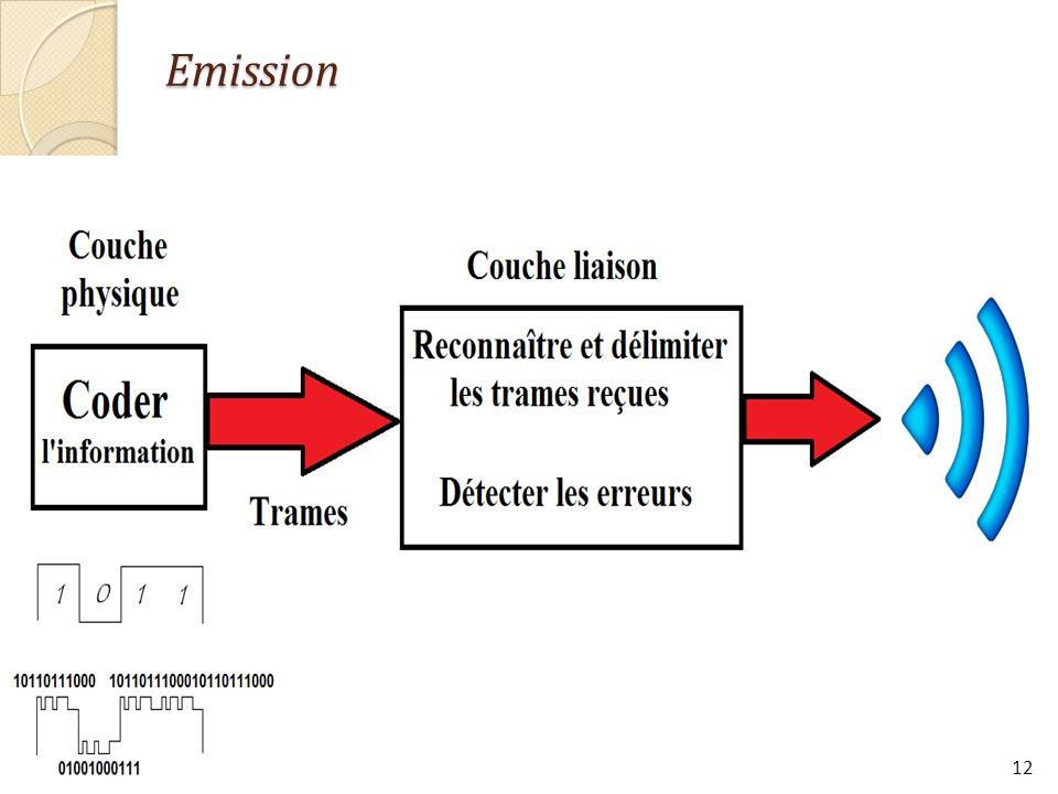 Emission 12