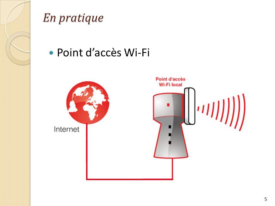 En pratique Point daccès Wi-Fi 5