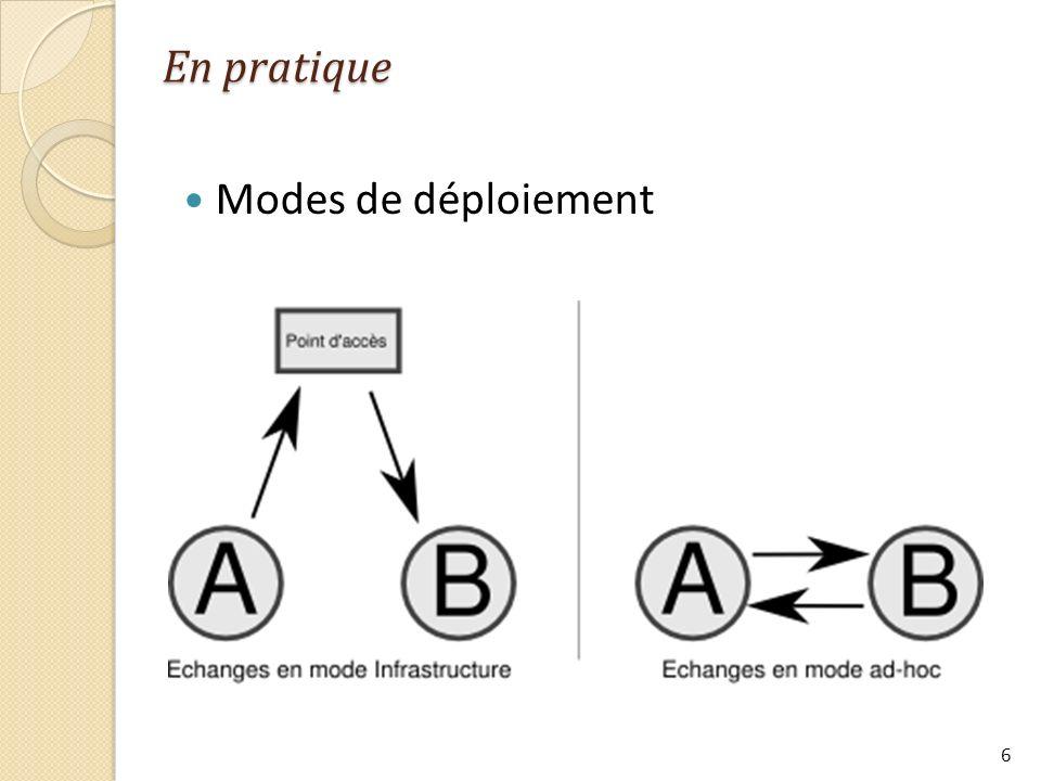 En pratique Modes de déploiement 6