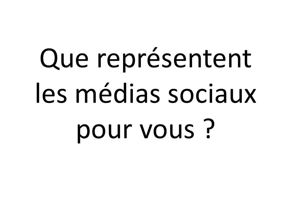 Que représentent les médias sociaux pour vous